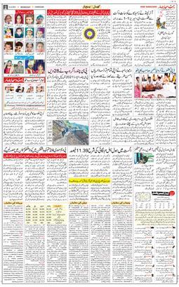 Chandigarh 2021-09-15