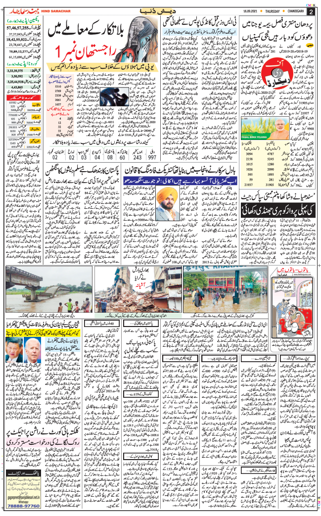 Chandigarh 2021-09-16