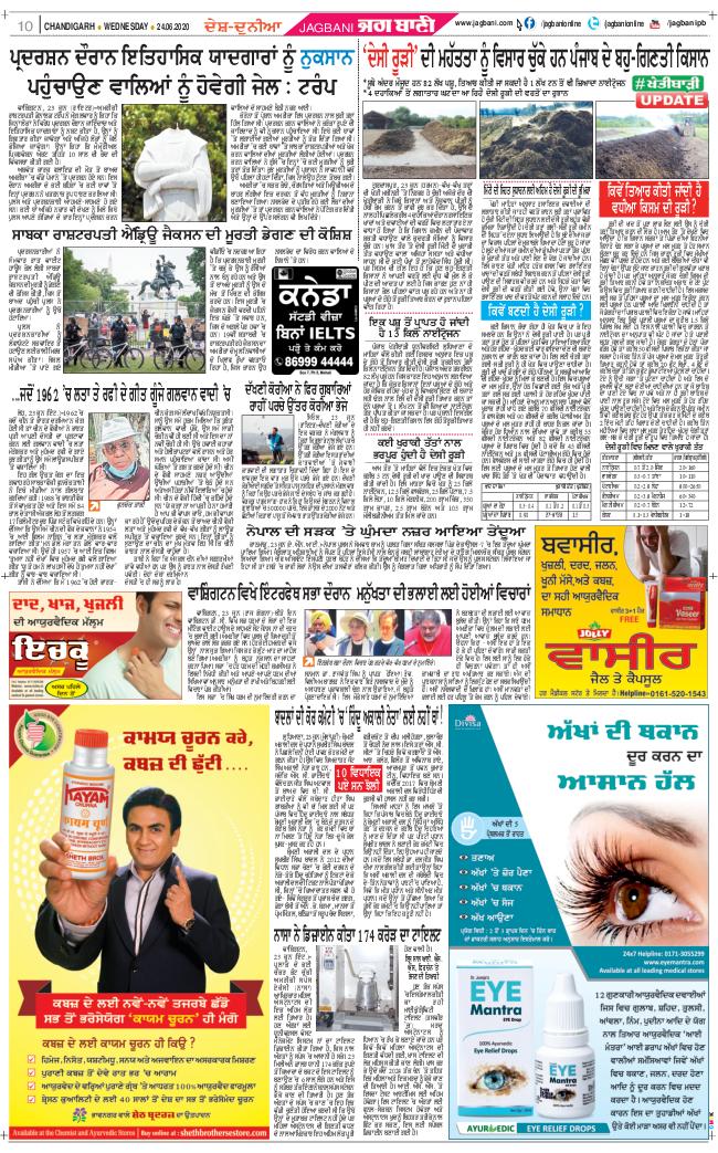 Chandigarh Main 2020-06-24