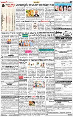 Amritsar Main 2020-07-07