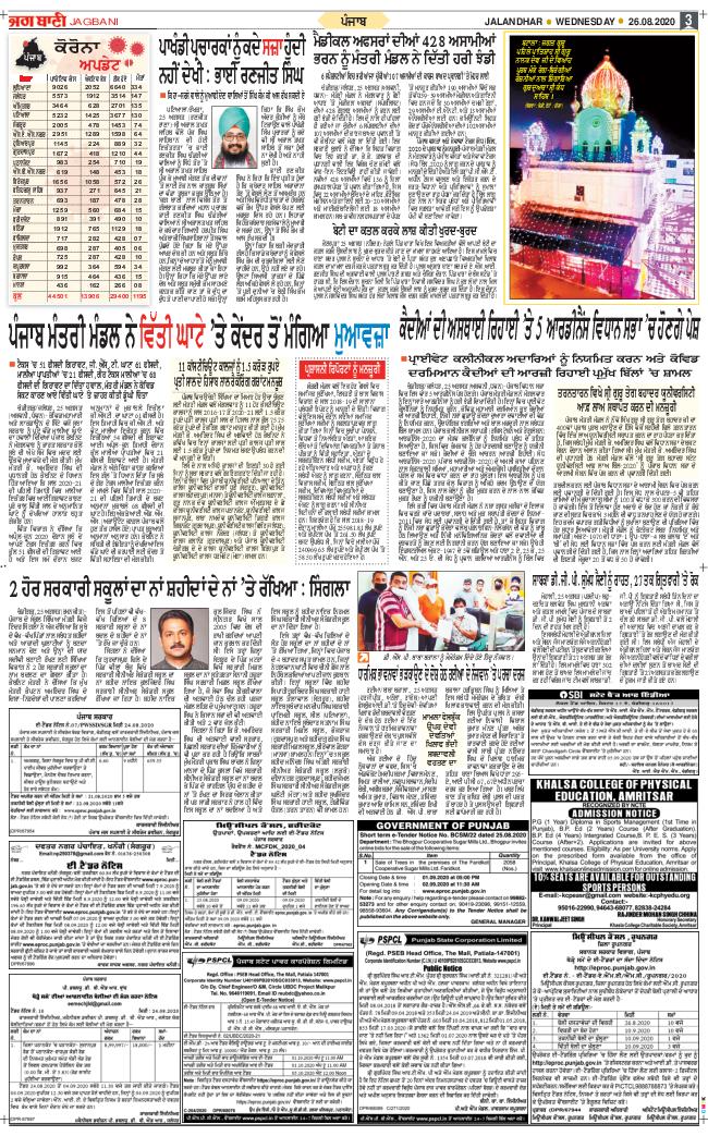 Amritsar Main 2020-08-26