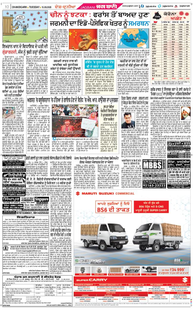 Chandigarh Main 2020-09-15