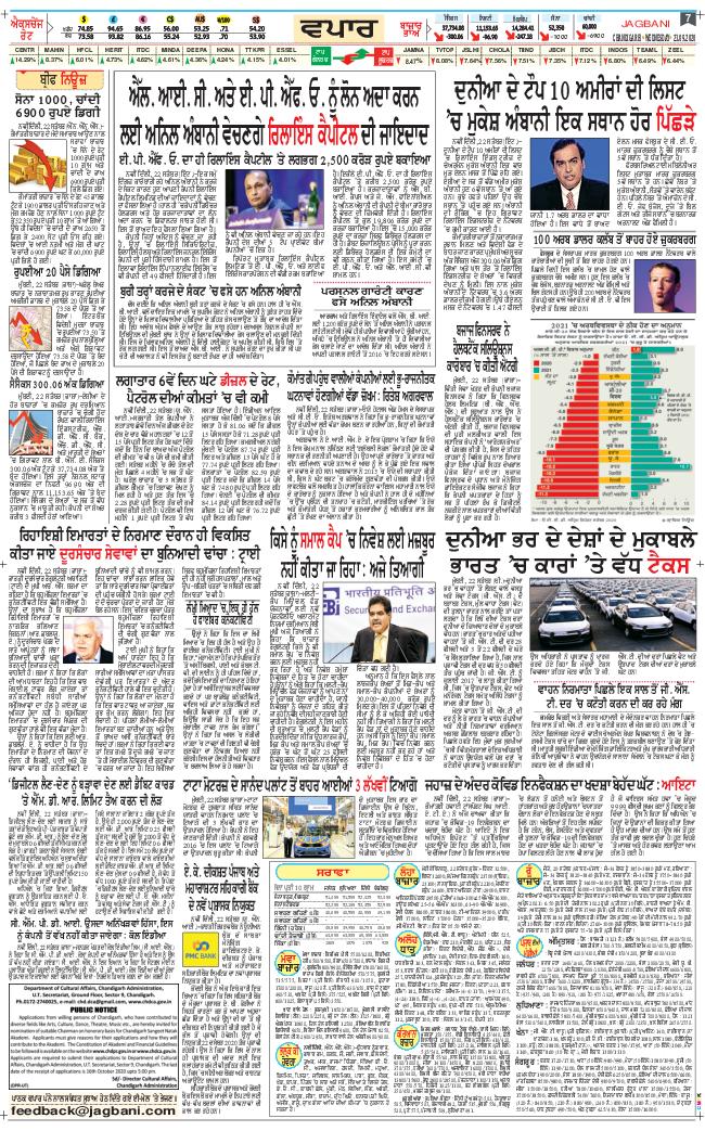 Chandigarh Main 2020-09-23