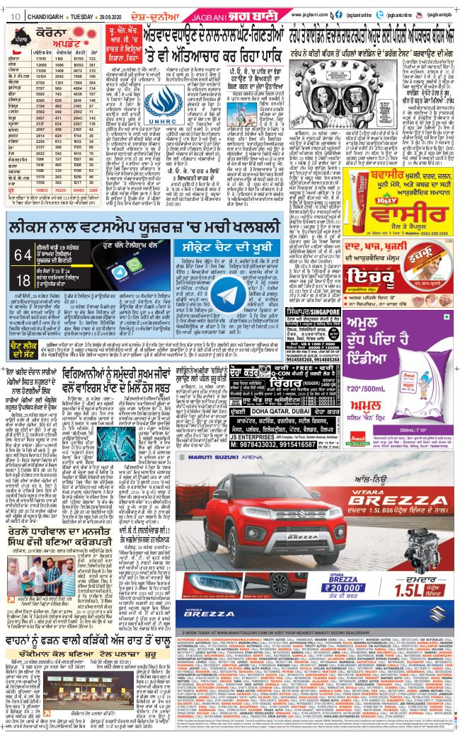 Chandigarh Main 2020-09-29