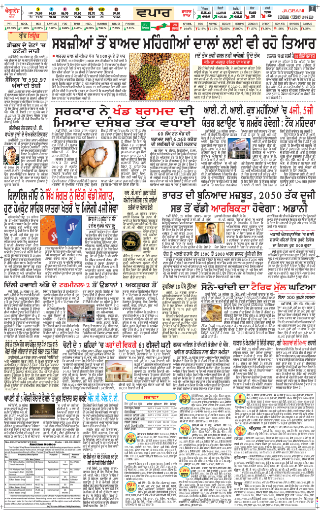 Bathinda Main 2020-09-29