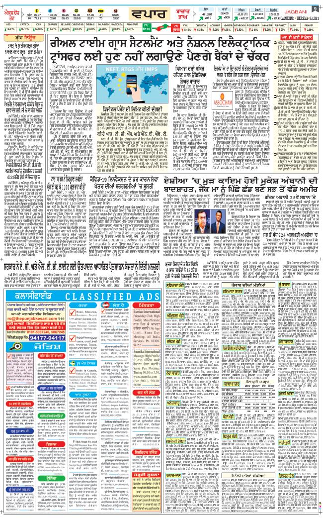Amritsar Main 2021-04-08