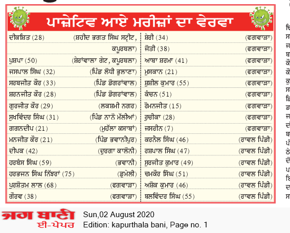 Kapurthala Bani 8/2/2020 12:00:00 AM