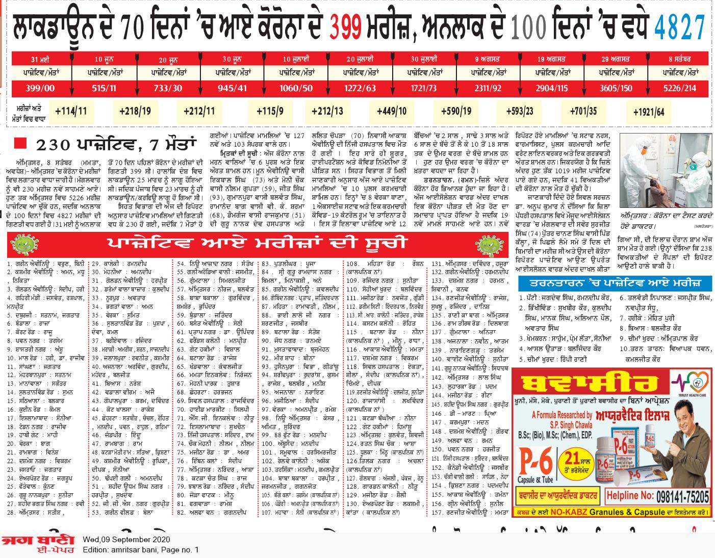 Amritsar Bani 9/9/2020 12:00:00 AM