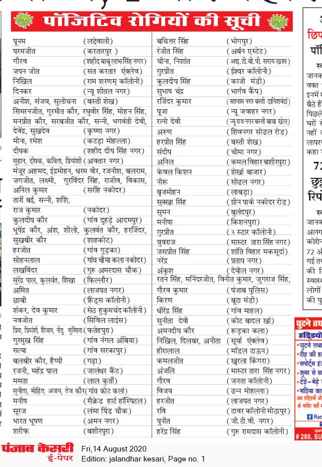 Jalandhar Kesari 8/14/2020 12:00:00 AM